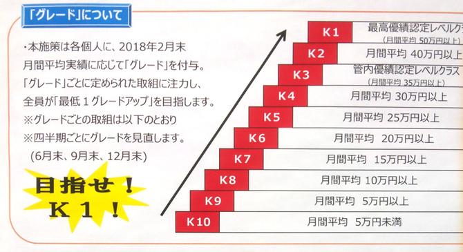 西日本 新聞 郵便 局 内部通報者に「つぶす」 脅した郵便局幹部ら7人処分(西日本新聞)