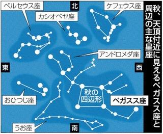 秋の夜長、星空見上げて 神話ゆかりの星座、探せるアプリも|【西日本 ...