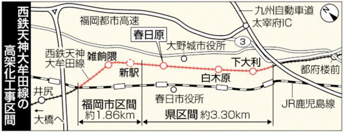 2020年度までに線路を高架に切り替える計画の西鉄天神大牟田線春日原-下大利間(約3・3キロ)の連続立体交差事業で、事業を進める県は1...