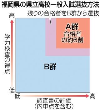 倍率 2021 宮崎 県立 入試 高校