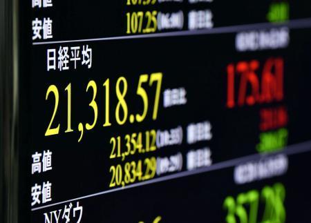 西日本 株価 掲示板 Jr JR西日本に関する掲示板