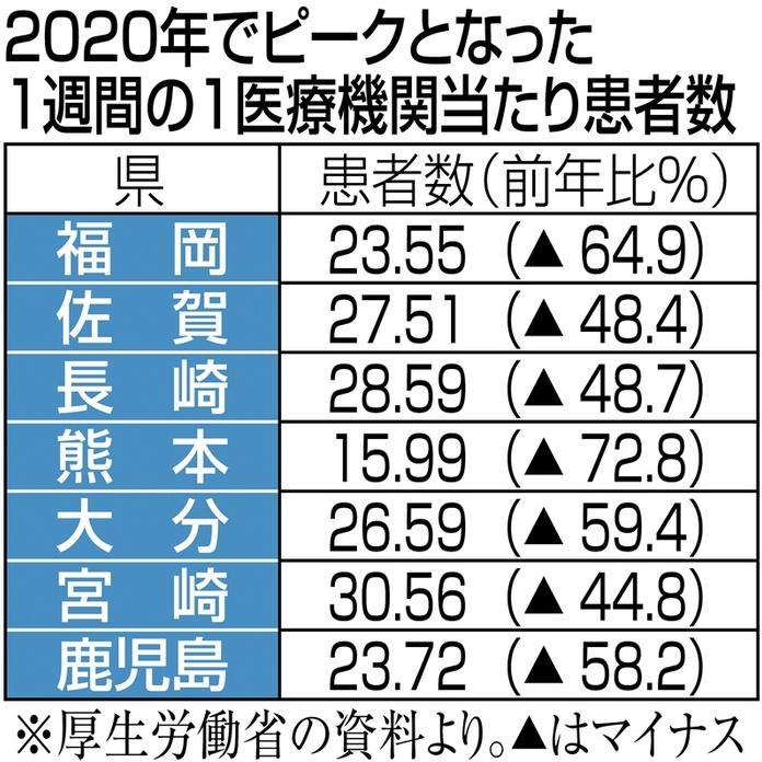 インフルエンザ 死者 日本