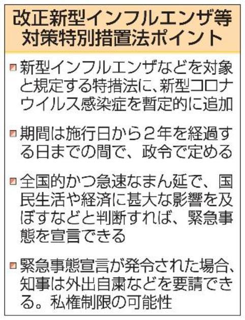 改正新型インフルエンザ等対策特別措置法ポイント 写真|【西日本新聞 ...