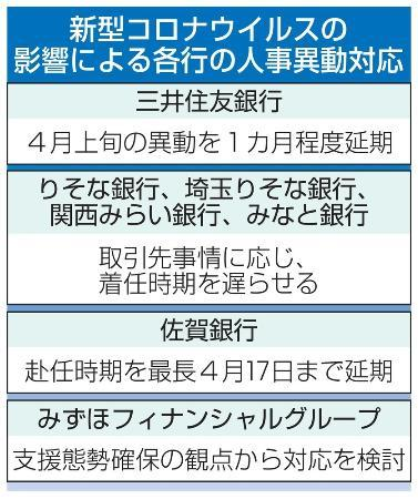 異動 2020 県 教員 埼玉 埼玉県 県立学校