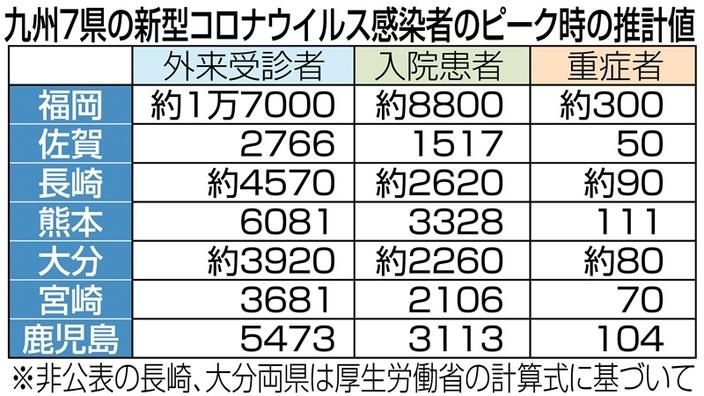東京 都 23 区 コロナ 感染 者 数