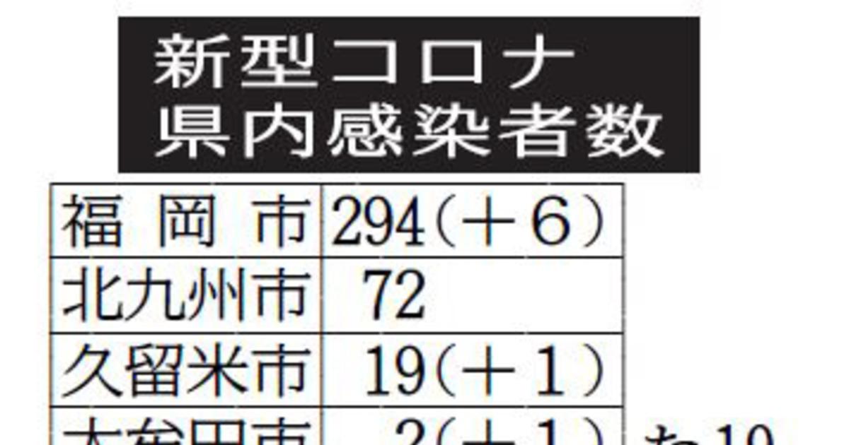 福岡 市 コロナ 感染 者 速報 福岡市 事業者向け情報(新型コロナウイルス感染症関連)