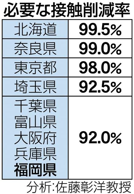 者 感染 富山 コロナ 数 速報 県