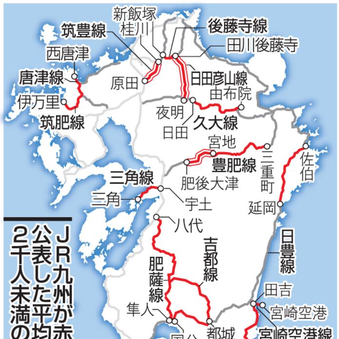 JR九州が赤字線区の収支を初公表 線路維持、観光列車投入の影響も ...