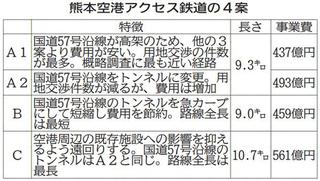 事態 延長 宣言 緊急 熊本