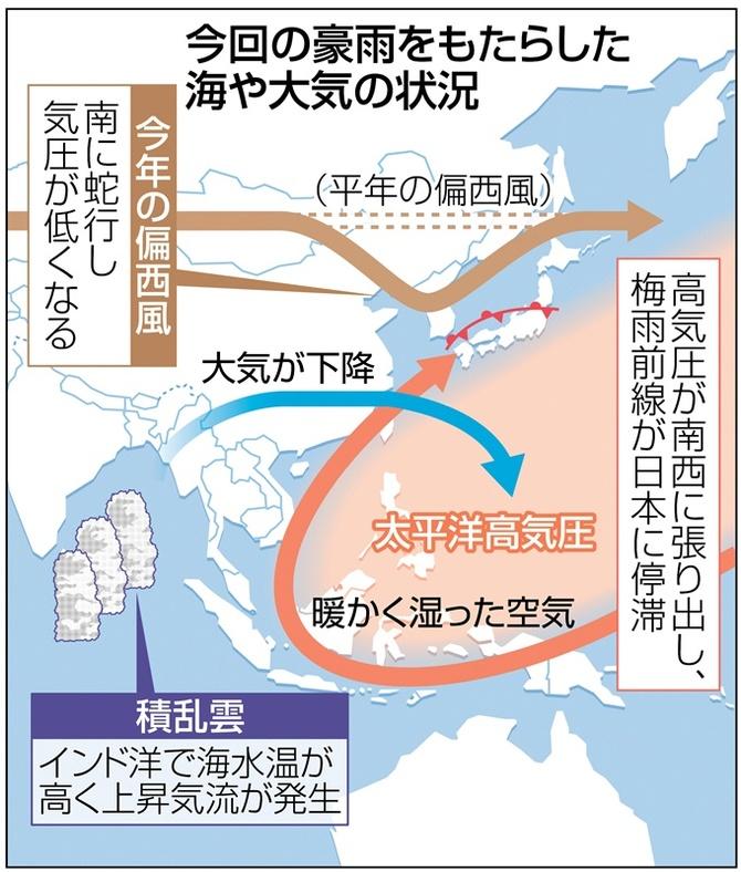 梅雨 最長 記録 九州