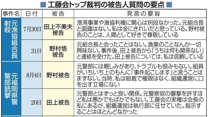 さん 事件 斎藤 アプリ