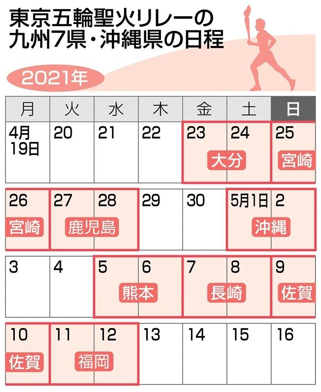 東京五輪聖火リレーの九州7県・沖縄県の日程