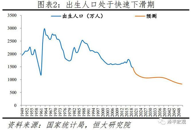 中国 の 人口 2020