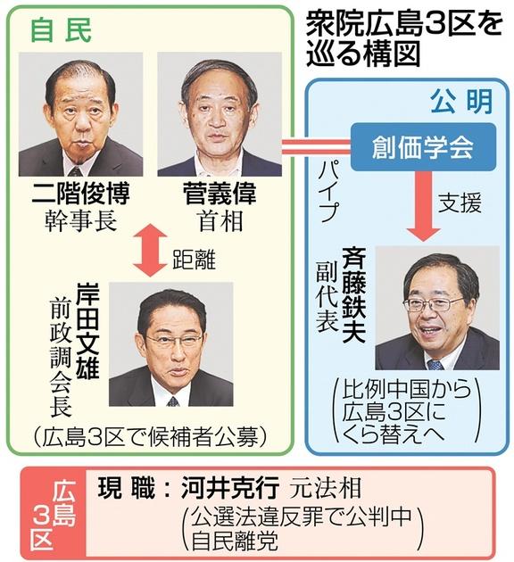 区 二階 選挙