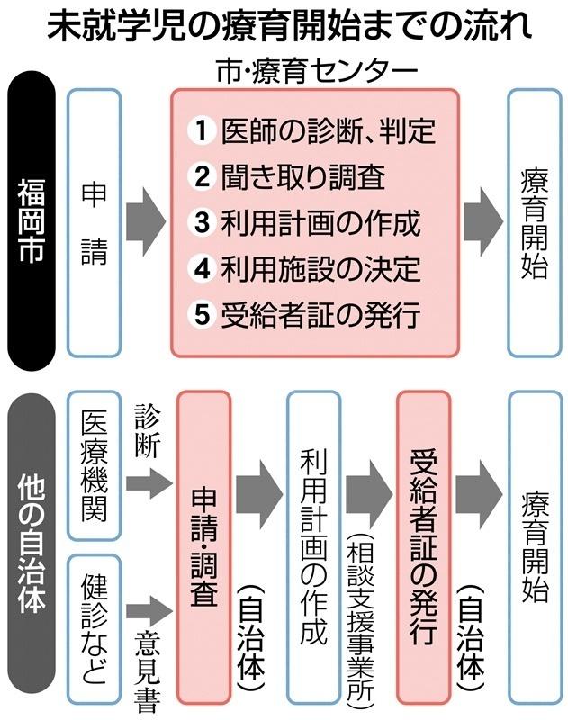 福岡 市 会計 年度 任用 職員