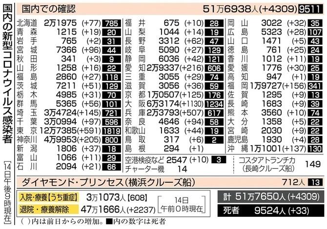 ウイルス コロナ 福岡 新型 福岡市 新型コロナウイルス感染症に関する情報(トップ)