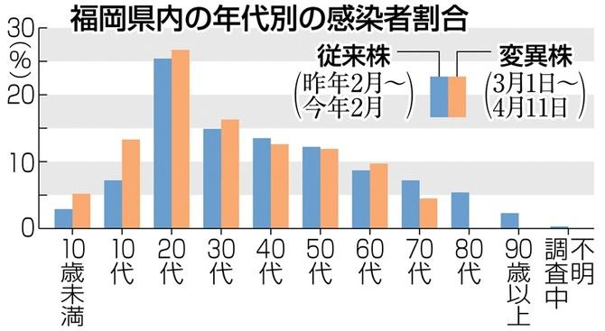 株 変異 大阪 コロナ