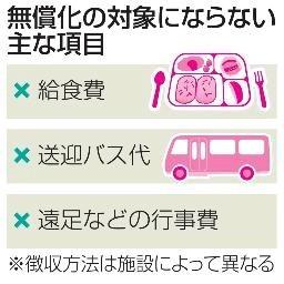 無償化 給食や送迎バスは除外 保護者に費用負担残る 西日本新聞ニュース