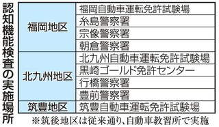 福岡 県警 免許 更新