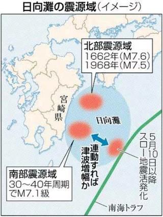 日向灘の震源域(イメージ)
